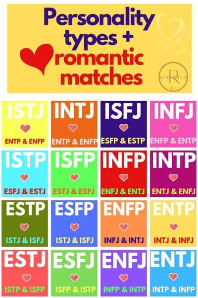 Personality Types & Relationship Compatibility-Simplified