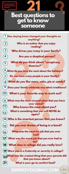 best questions to get to know someone infographic