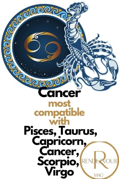 Cancer most compatible with Pisces, Taurus, Capricorn, Cancer, Scorpio, Virgo infographic